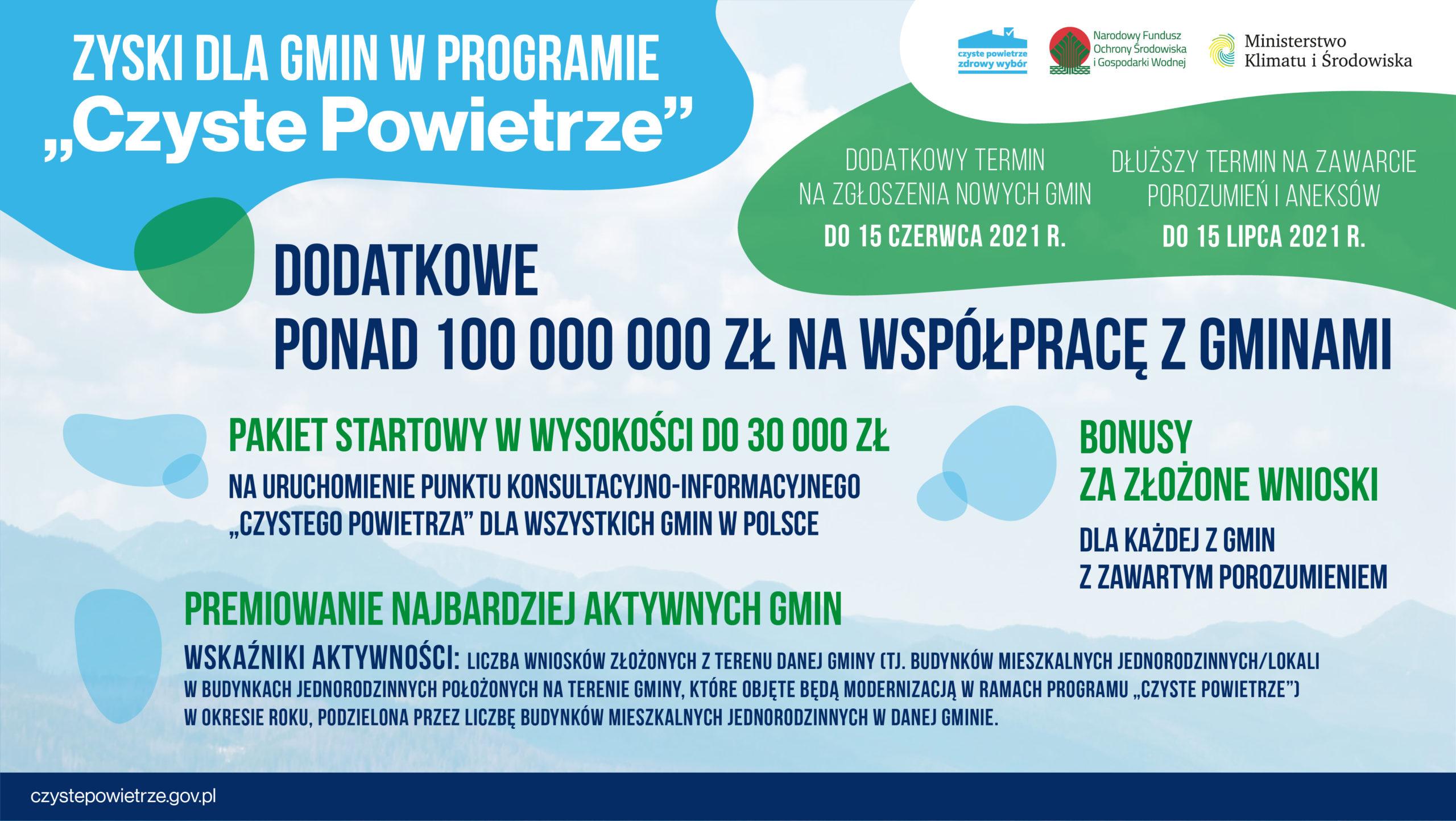 Infografika z opisanymi zachętami dla gmin.
